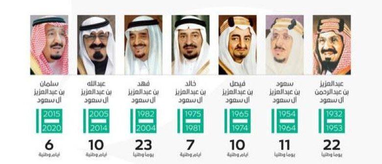 كم عدد الملوك الذين حكموا السعودية حتى الآن سواح هوست