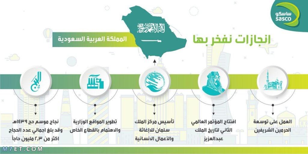 أهم انجازات المملكة العربية السعودية في السنوات الأخيرة سواح هوست