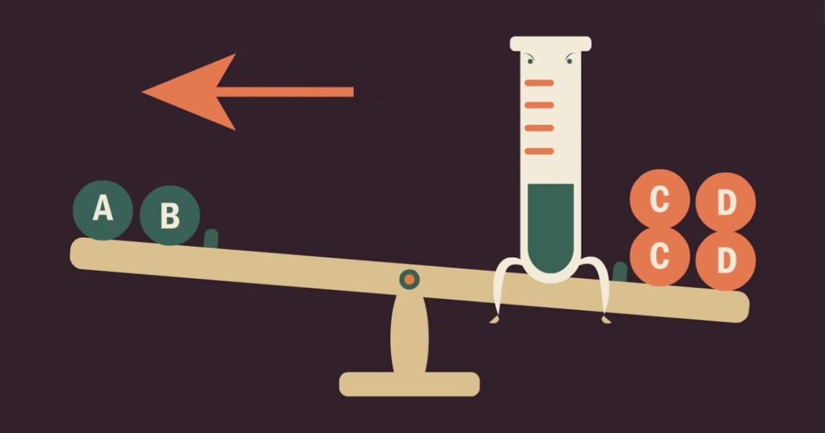 العوامل المؤثرة في الاتزان الكيميائي سواح هوست