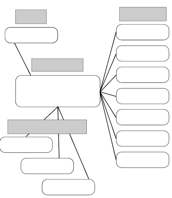 خريطة ذهنية فارغة للكتابة عليها سواح هوست