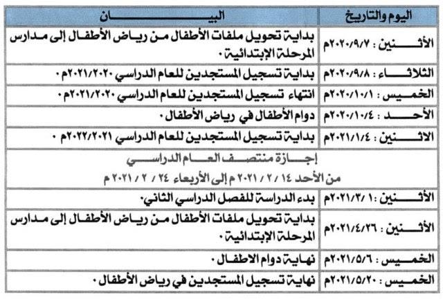 عطلة الربيع 2021 الكويت والتقويم الدراسي الكويت 2020 2021 سواح هوست
