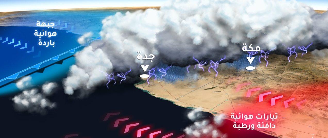 طقس نيوم توقعات حالة الطقس اليوم في جدة سواح هوست